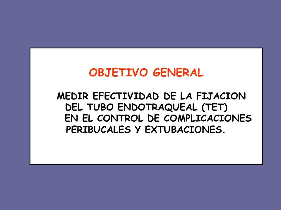 OBJETIVO GENERAL MEDIR EFECTIVIDAD DE LA FIJACION DEL TUBO ENDOTRAQUEAL (TET) EN EL CONTROL DE COMPLICACIONES PERIBUCALES Y EXTUBACIONES.