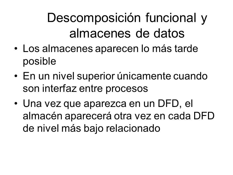 Jerarquía de DFDs DFD 0 El primer diagrama general que sigue al de contexto es el número 0 por convenio En el DFD 0 se hace una descomposición en subs