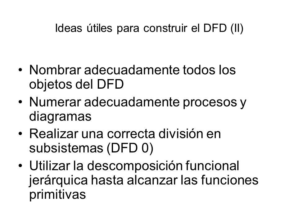 Descomposición funcional y almacenes de datos (II) P B P A DFICH P A.2 P A.1 DFICH P B.2 P B.1 DFICH
