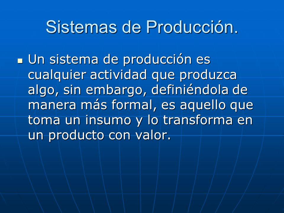 Sistemas de Producción. Un sistema de producción es cualquier actividad que produzca algo, sin embargo, definiéndola de manera más formal, es aquello