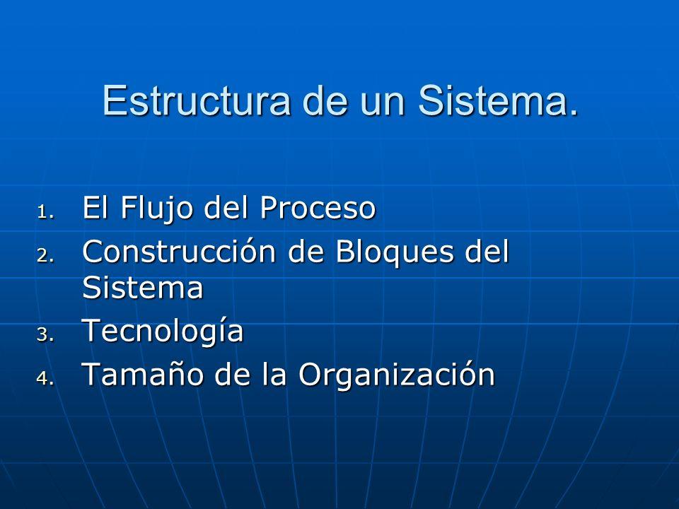 Estructura de un Sistema. 1. El Flujo del Proceso 2. Construcción de Bloques del Sistema 3. Tecnología 4. Tamaño de la Organización