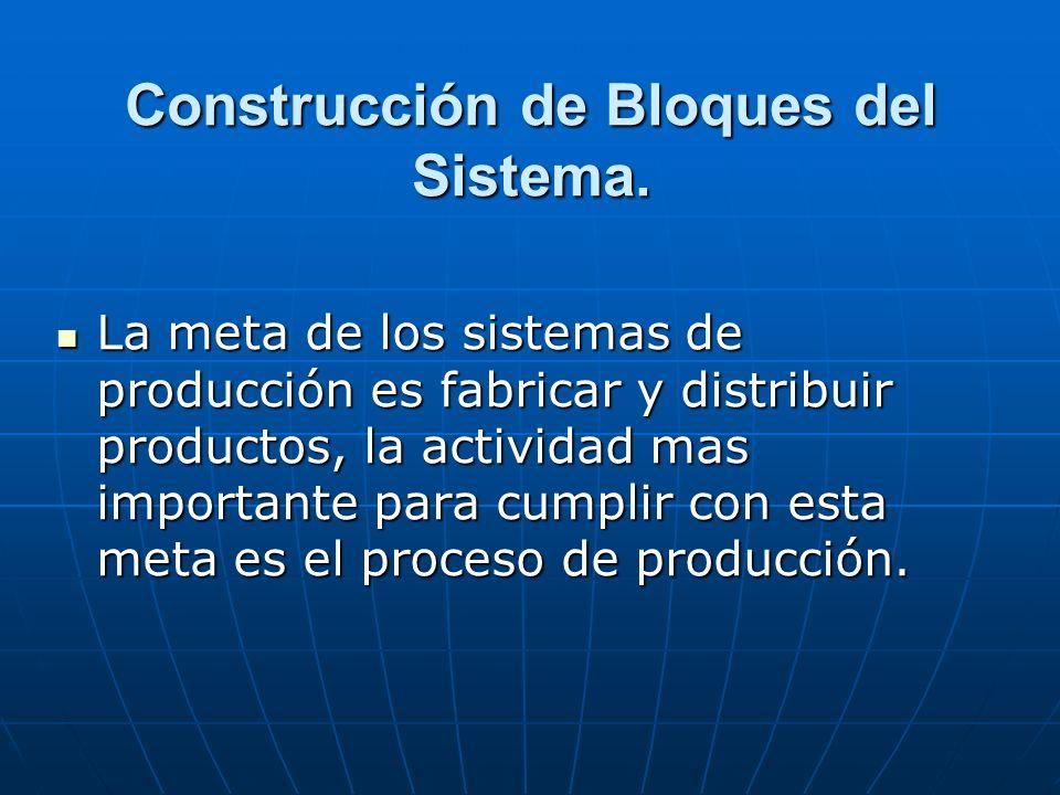 La meta de los sistemas de producción es fabricar y distribuir productos, la actividad mas importante para cumplir con esta meta es el proceso de prod