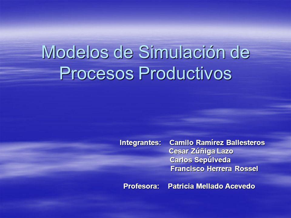 Modelos de Simulación de Procesos Productivos Integrantes: Camilo Ramírez Ballesteros Integrantes: Camilo Ramírez Ballesteros Cesar Zúñiga Lazo Cesar