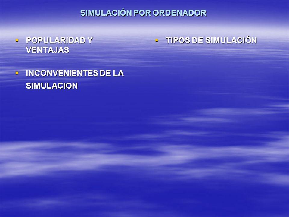 SIMULACIÓN POR ORDENADOR POPULARIDAD Y VENTAJAS POPULARIDAD Y VENTAJAS INCONVENIENTES DE LA SIMULACION INCONVENIENTES DE LA SIMULACION TIPOS DE SIMULA
