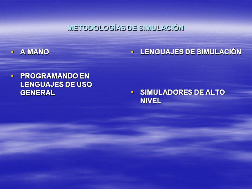 METODOLOGÍAS DE SIMULACIÓN A MANO A MANO PROGRAMANDO EN LENGUAJES DE USO GENERAL PROGRAMANDO EN LENGUAJES DE USO GENERAL LENGUAJES DE SIMULACIÓN LENGU