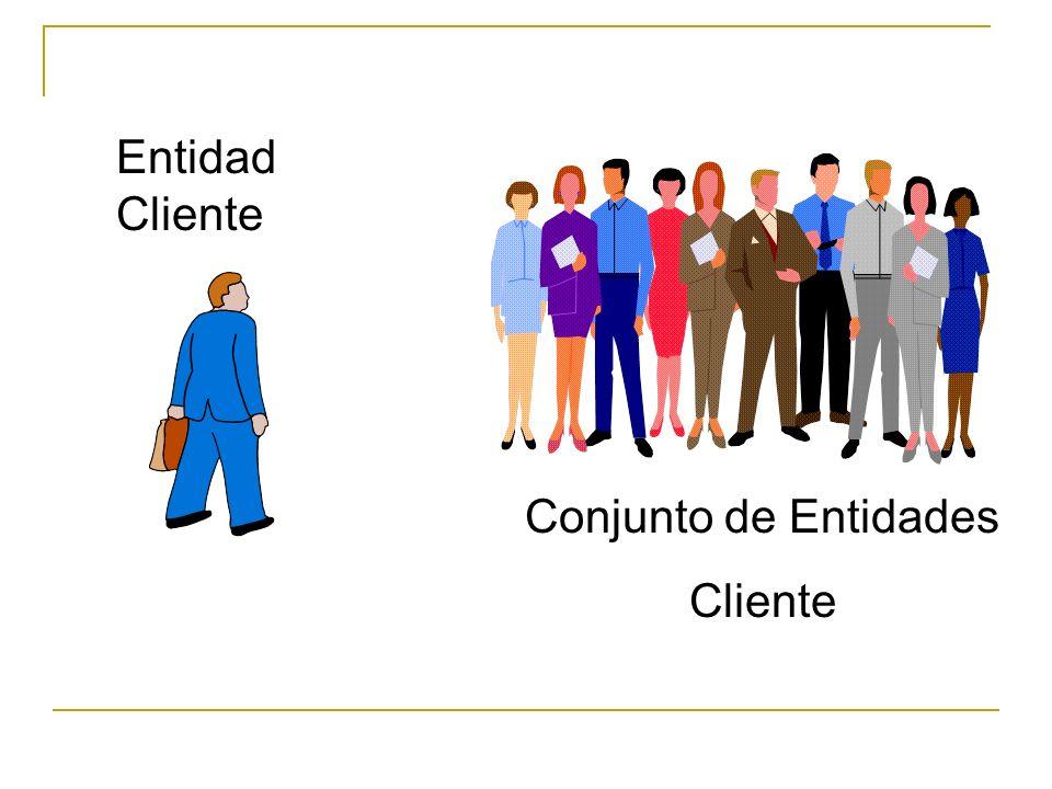 Entidad Cliente Conjunto de Entidades Cliente