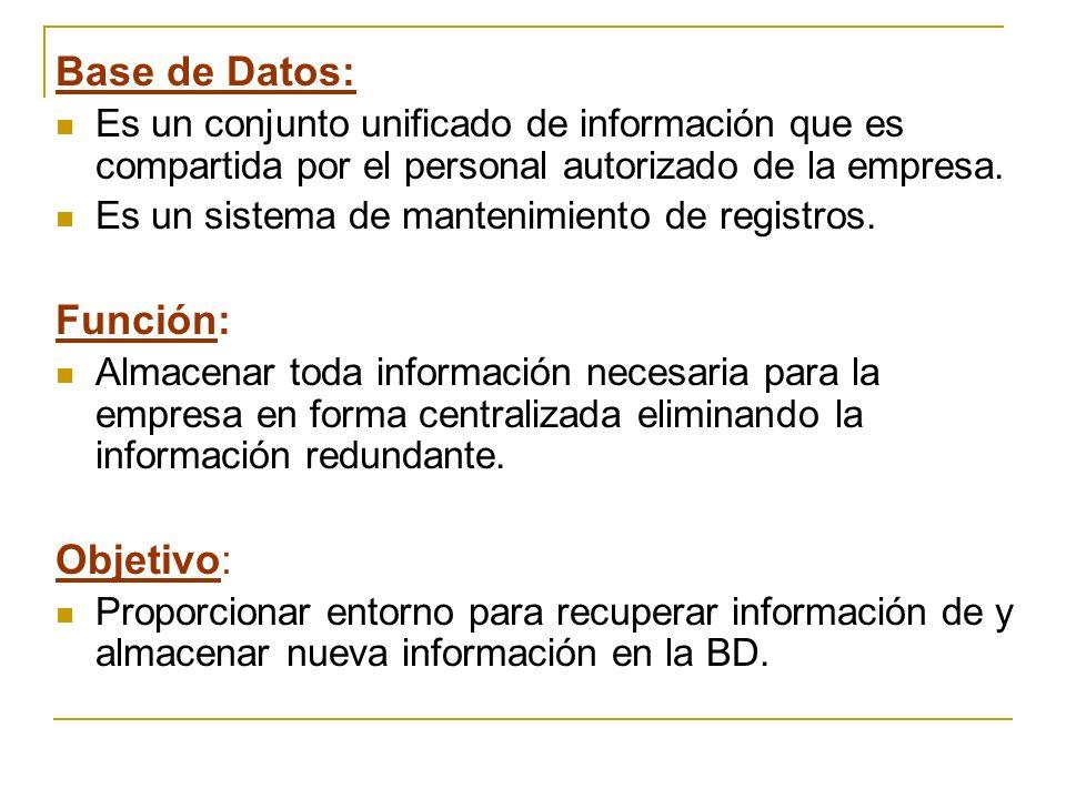 Base de Datos: Es un conjunto unificado de información que es compartida por el personal autorizado de la empresa. Es un sistema de mantenimiento de r