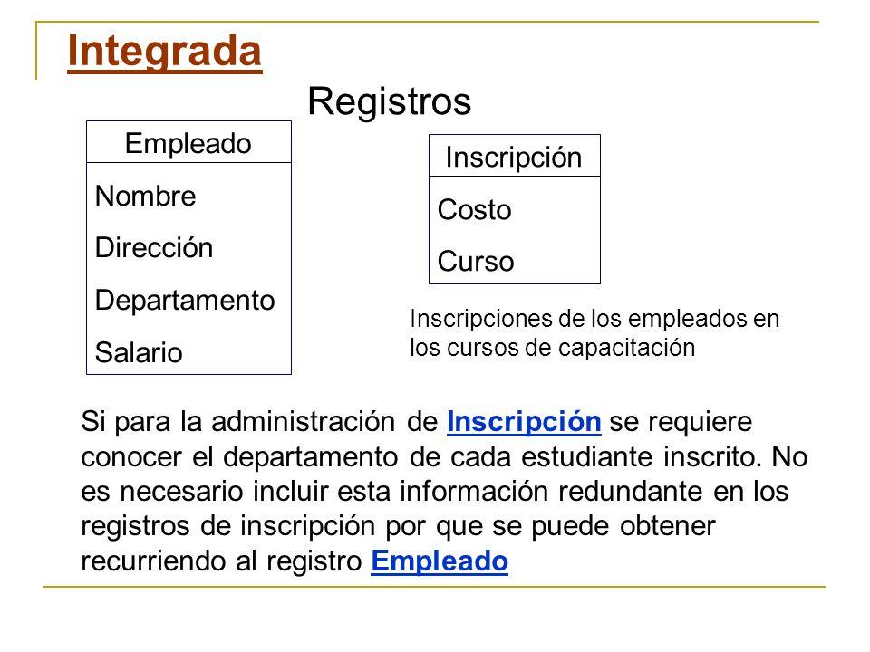 Empleado Nombre Dirección Departamento Salario Registros Inscripción Costo Curso Inscripciones de los empleados en los cursos de capacitación Si para