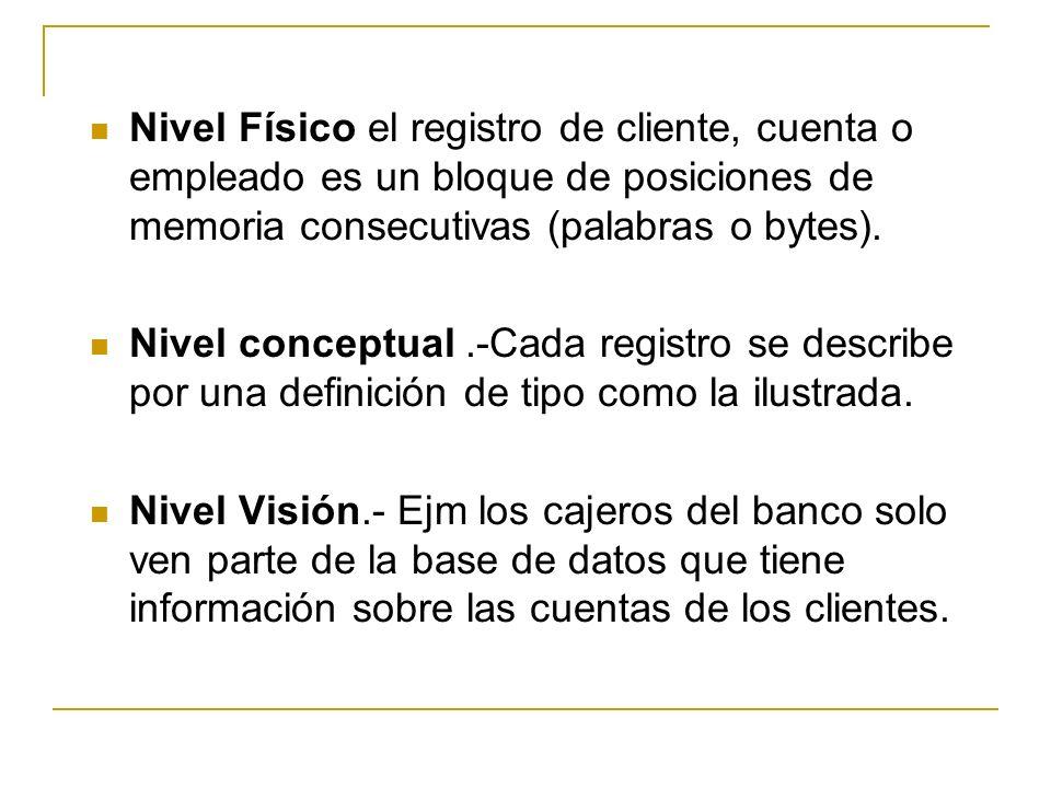 Nivel Físico el registro de cliente, cuenta o empleado es un bloque de posiciones de memoria consecutivas (palabras o bytes). Nivel conceptual.-Cada r