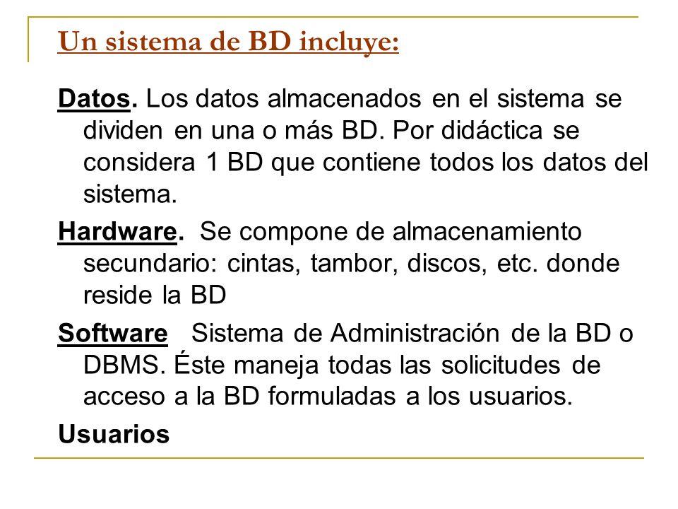 Datos. Los datos almacenados en el sistema se dividen en una o más BD. Por didáctica se considera 1 BD que contiene todos los datos del sistema. Hardw