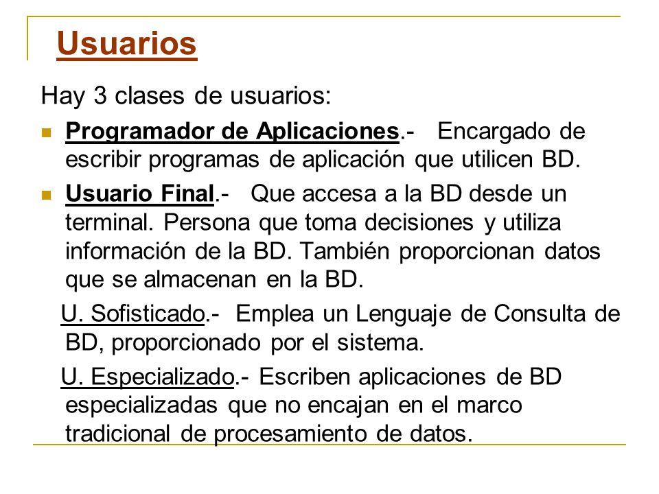 Hay 3 clases de usuarios: Programador de Aplicaciones.- Encargado de escribir programas de aplicación que utilicen BD. Usuario Final.- Que accesa a la