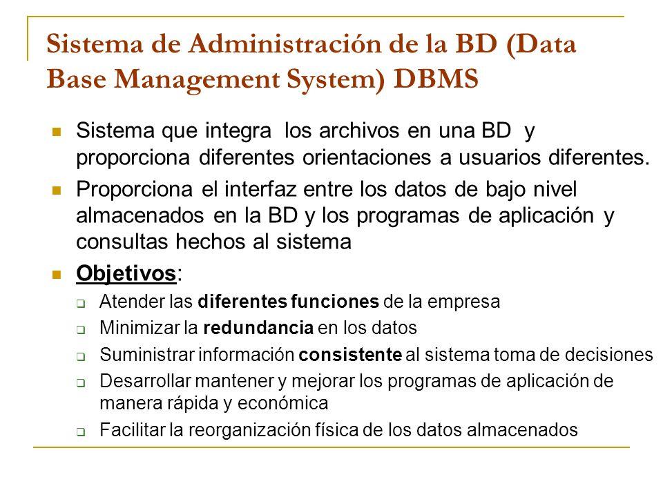 Sistema de Administración de la BD (Data Base Management System) DBMS Sistema que integra los archivos en una BD y proporciona diferentes orientacione