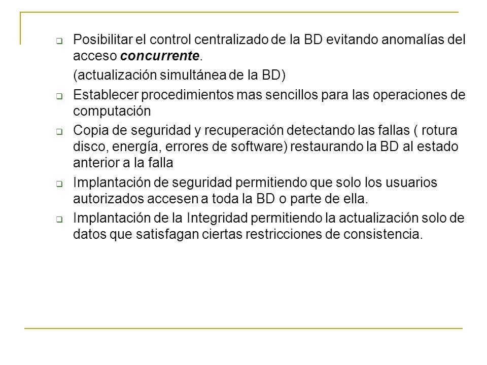 Posibilitar el control centralizado de la BD evitando anomalías del acceso concurrente. (actualización simultánea de la BD) Establecer procedimientos
