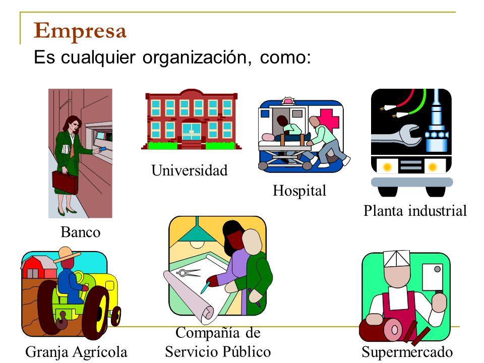 Empresa Es cualquier organización, como: Banco Universidad Planta industrial Hospital Compañía de Servicio Público Granja Agrícola Supermercado