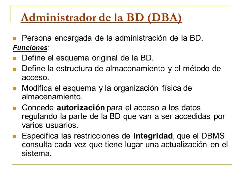 Administrador de la BD (DBA) Persona encargada de la administración de la BD. Funciones: Define el esquema original de la BD. Define la estructura de