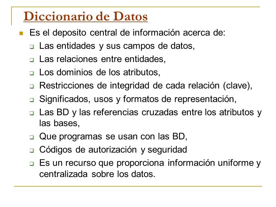 Diccionario de Datos Es el deposito central de información acerca de: Las entidades y sus campos de datos, Las relaciones entre entidades, Los dominio