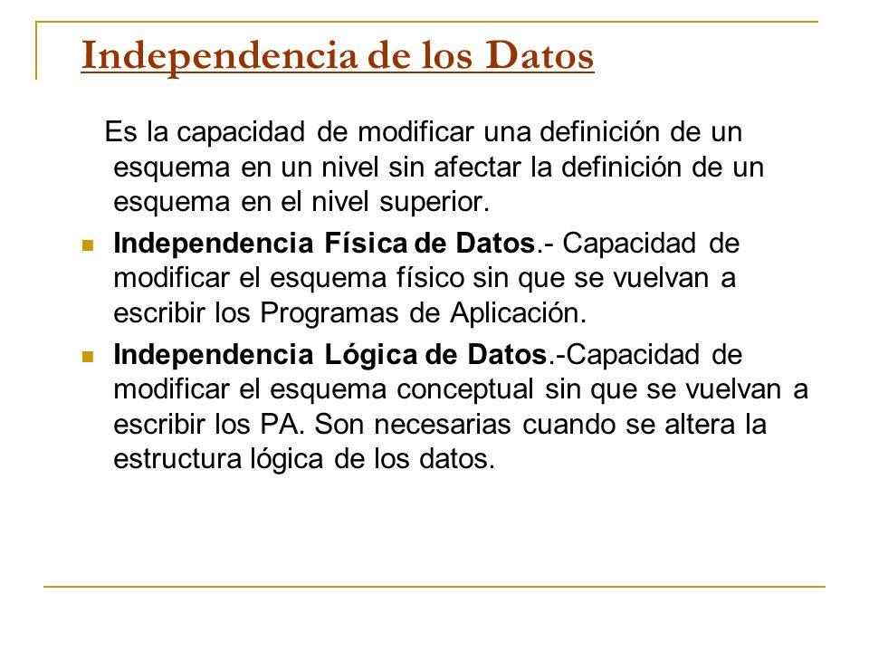 Independencia de los Datos Es la capacidad de modificar una definición de un esquema en un nivel sin afectar la definición de un esquema en el nivel s