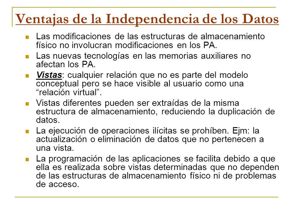 Ventajas de la Independencia de los Datos Las modificaciones de las estructuras de almacenamiento físico no involucran modificaciones en los PA. Las n