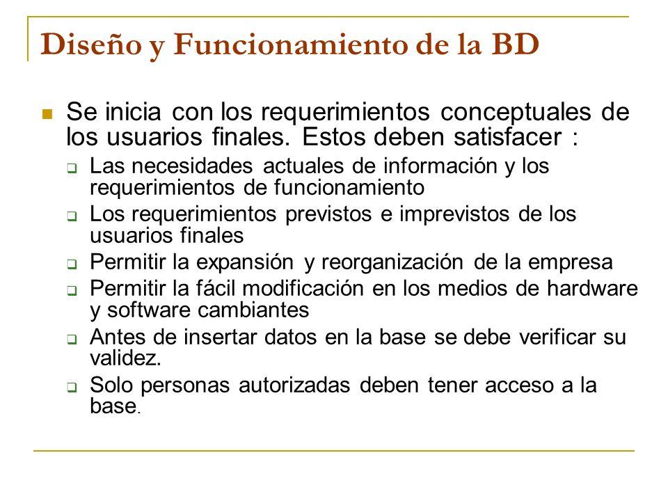 Diseño y Funcionamiento de la BD Se inicia con los requerimientos conceptuales de los usuarios finales. Estos deben satisfacer : Las necesidades actua