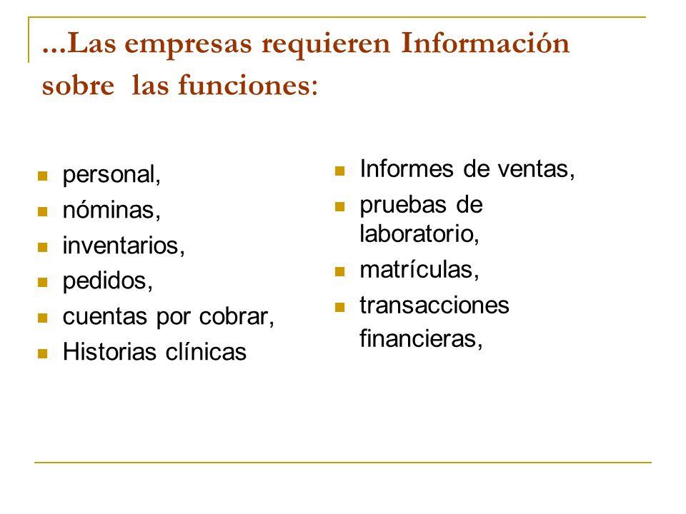 ...Las empresas requieren Información sobre las funciones : personal, nóminas, inventarios, pedidos, cuentas por cobrar, Historias clínicas Informes d