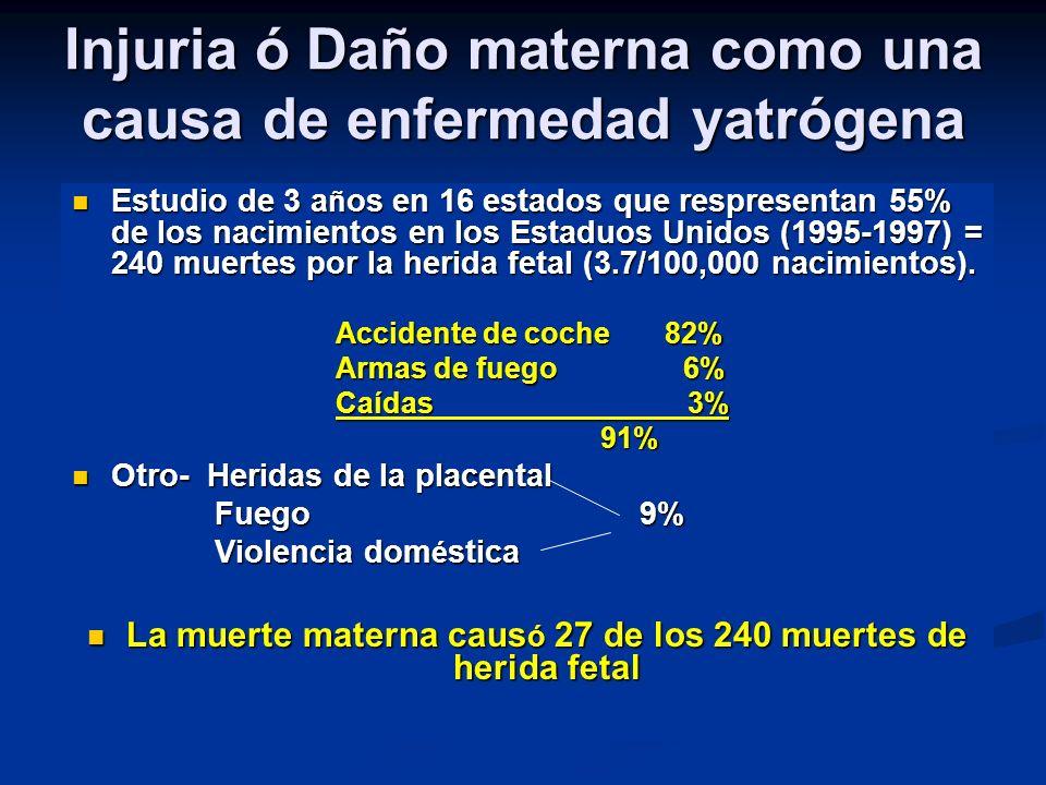 Injuria ó Daño materna como una causa de enfermedad yatrógena Estudio de 3 a ñ os en 16 estados que respresentan 55% de los nacimientos en los Estaduos Unidos (1995-1997) = 240 muertes por la herida fetal (3.7/100,000 nacimientos).