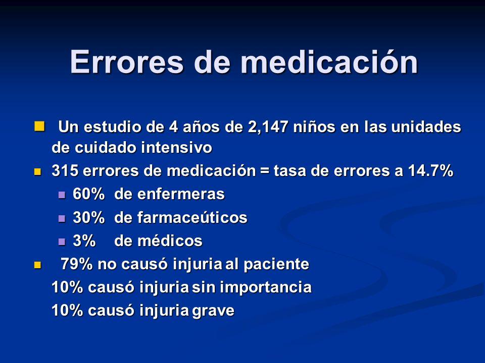 Errores de medicación Errores de medicación Un estudio de 4 años de 2,147 niños en las unidades de cuidado intensivo Un estudio de 4 años de 2,147 niños en las unidades de cuidado intensivo 315 errores de medicación = tasa de errores a 14.7% 315 errores de medicación = tasa de errores a 14.7% 60% de enfermeras 60% de enfermeras 30% de farmaceúticos 30% de farmaceúticos 3% de médicos 3% de médicos 79% no causó injuria al paciente 79% no causó injuria al paciente 10% causó injuria sin importancia 10% causó injuria sin importancia 10% causó injuria grave 10% causó injuria grave