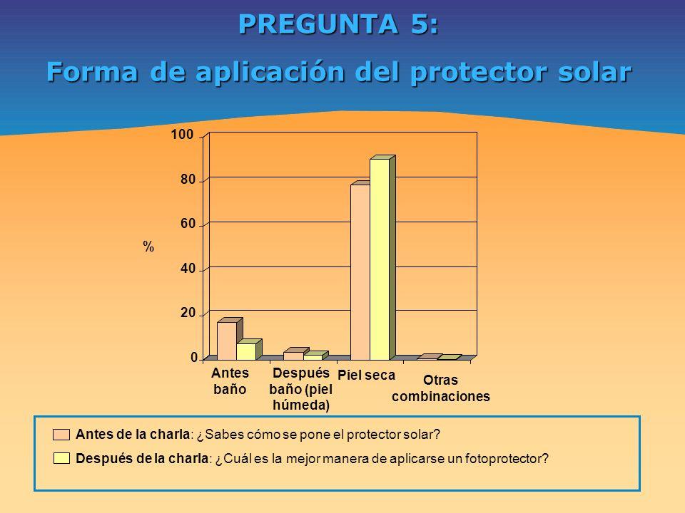 PREGUNTA 5: Forma de aplicación del protector solar Antes de la charla: ¿Sabes cómo se pone el protector solar? Después de la charla: ¿Cuál es la mejo