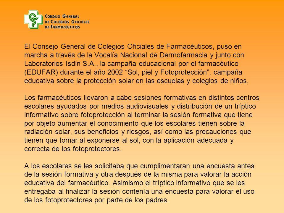 El Consejo General de Colegios Oficiales de Farmacéuticos, puso en marcha a través de la Vocalía Nacional de Dermofarmacia y junto con Laboratorios Is