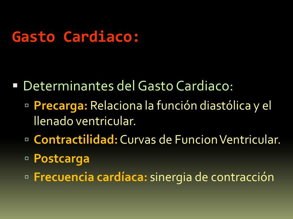 Gasto Cardiaco: Determinantes del Gasto Cardiaco: Precarga: Relaciona la función diastólica y el llenado ventricular. Contractilidad: Curvas de Funcio