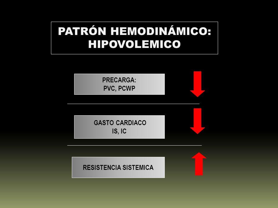 PATRÓN HEMODINÁMICO: HIPOVOLEMICO PRECARGA: PVC, PCWP GASTO CARDIACO IS, IC RESISTENCIA SISTEMICA