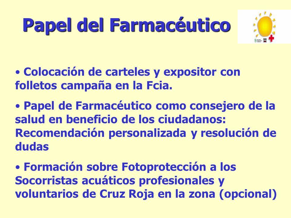 Papel del Farmacéutico Colocación de carteles y expositor con folletos campaña en la Fcia.