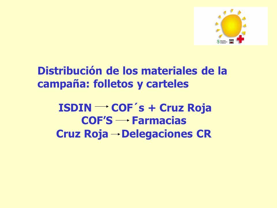 Distribución de los materiales de la campaña: folletos y carteles ISDIN COF´s + Cruz Roja COFS Farmacias Cruz Roja Delegaciones CR