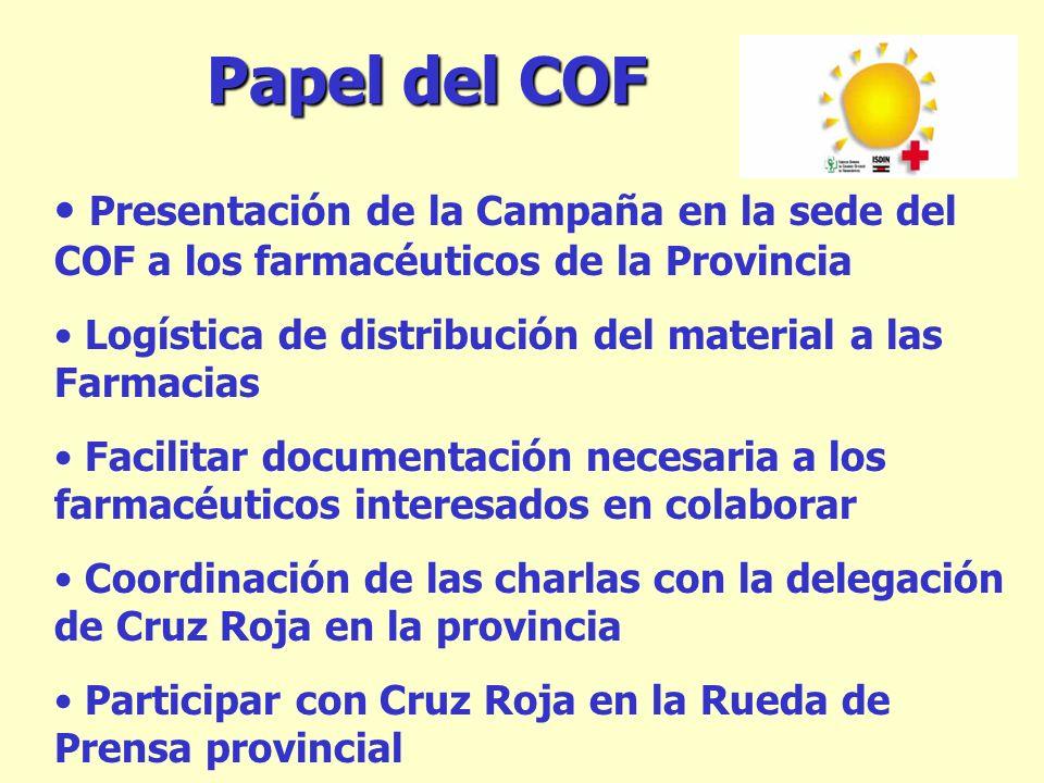 Presentación de la Campaña a los vocales de los COFs provinciales Facilitar documentación necesaria: Dossier de Formación en Fotoprotección Materiales
