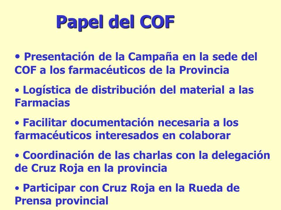 Presentación de la Campaña en la sede del COF a los farmacéuticos de la Provincia Logística de distribución del material a las Farmacias Facilitar doc