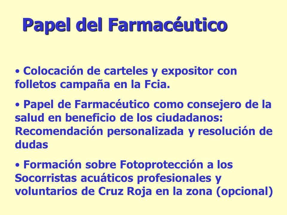 Papel del Farmacéutico Colocación de carteles y expositor con folletos campaña en la Fcia. Papel de Farmacéutico como consejero de la salud en benefic