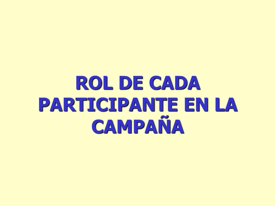 ROL DE CADA PARTICIPANTE EN LA CAMPAÑA