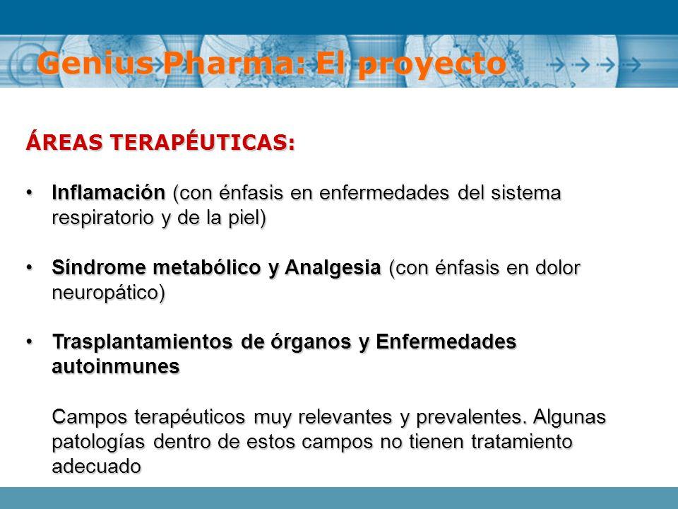 ÁREAS TERAPÉUTICAS: Inflamación (con énfasis en enfermedades del sistema respiratorio y de la piel)Inflamación (con énfasis en enfermedades del sistem