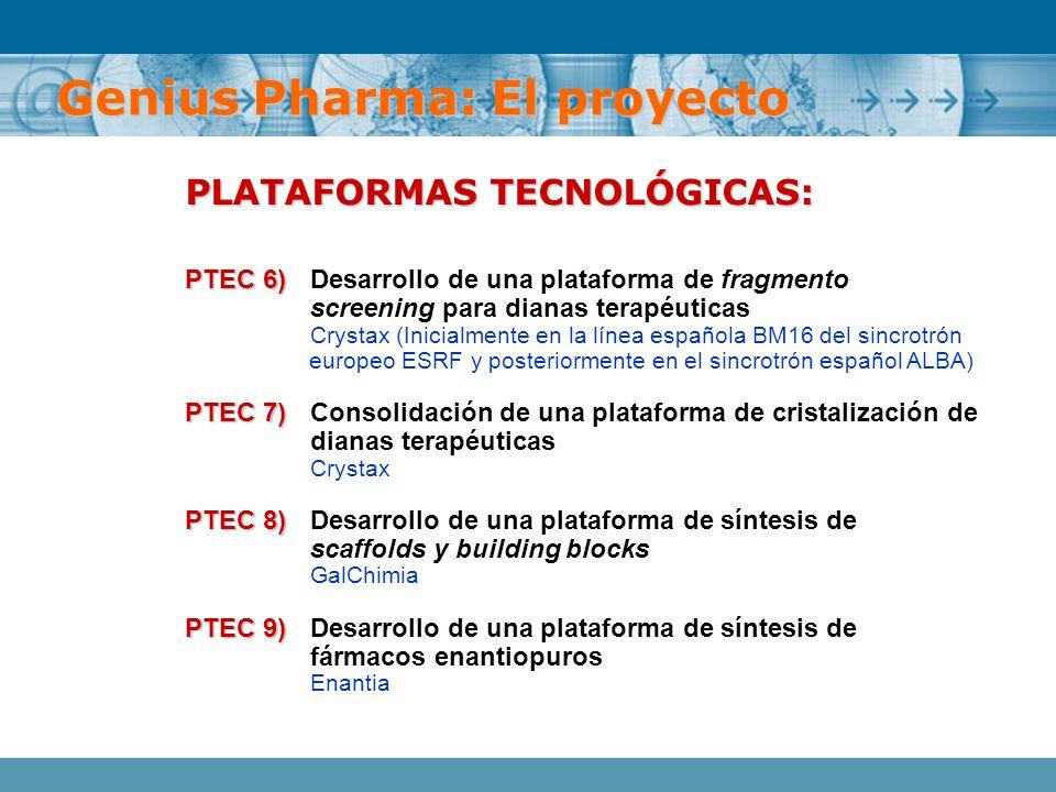 PLATAFORMAS TECNOLÓGICAS: PTEC 6) PTEC 6)Desarrollo de una plataforma de fragmento screening para dianas terapéuticas Crystax (Inicialmente en la líne