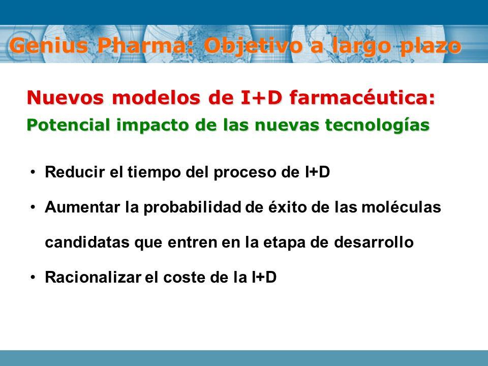 Nuevos modelos de I+D farmacéutica: Potencial impacto de las nuevas tecnologías Genius Pharma: Objetivo a largo plazo Reducir el tiempo del proceso de