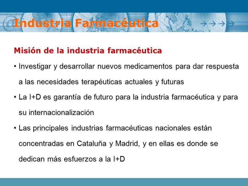 Misión de la industria farmacéutica Investigar y desarrollar nuevos medicamentos para dar respuesta a las necesidades terapéuticas actuales y futurasI