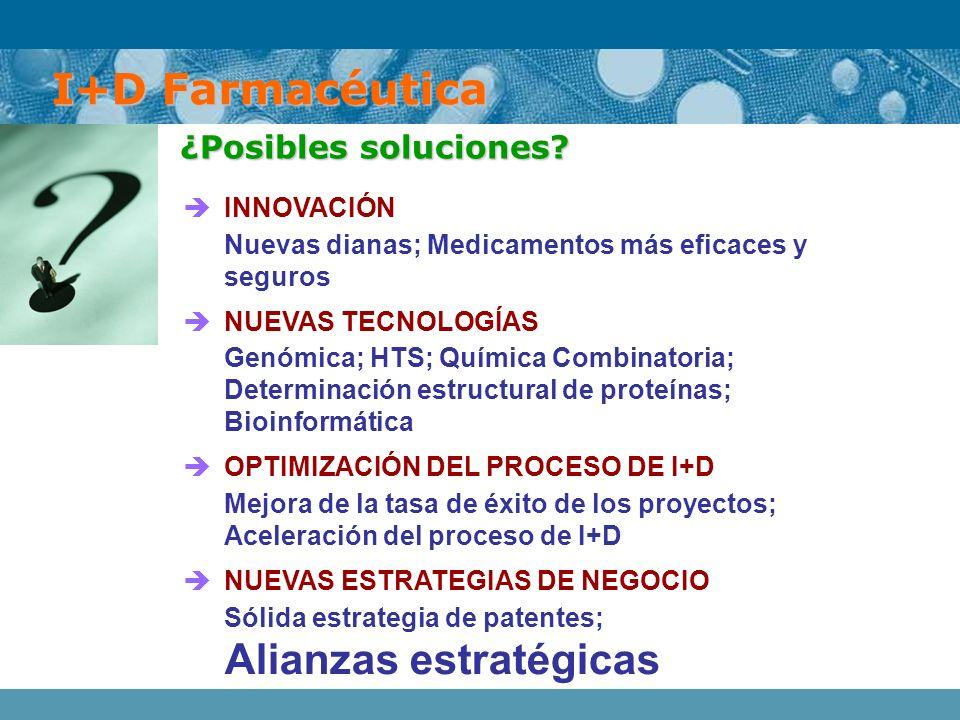 ¿Posibles soluciones? INNOVACIÓN Nuevas dianas; Medicamentos más eficaces y seguros NUEVAS TECNOLOGÍAS Genómica; HTS; Química Combinatoria; Determinac