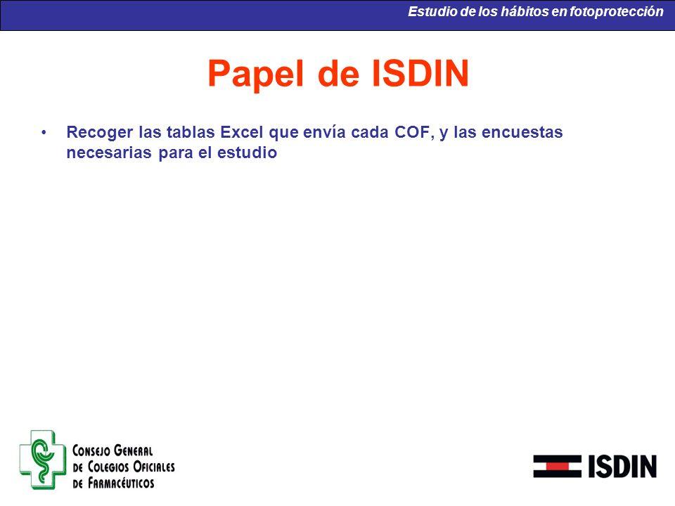 Papel de ISDIN Recoger las tablas Excel que envía cada COF, y las encuestas necesarias para el estudio Estudio de los hábitos en fotoprotección
