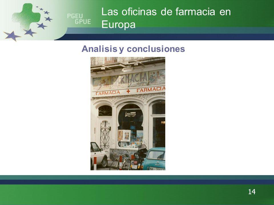 14 Analisis y conclusiones Las oficinas de farmacia en Europa