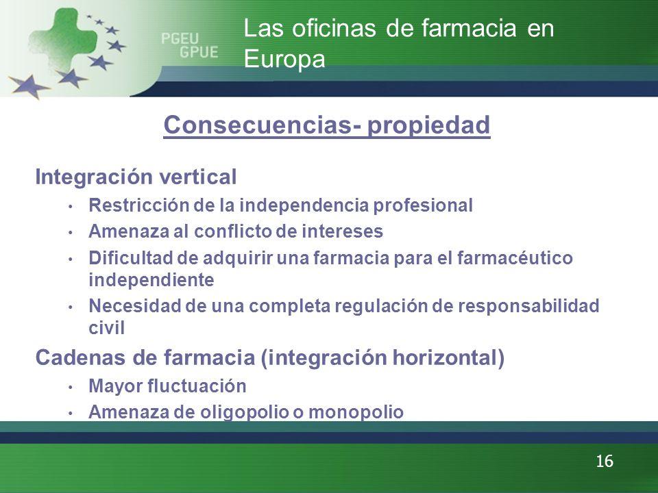 16 Consecuencias- propiedad Integración vertical Restricción de la independencia profesional Amenaza al conflicto de intereses Dificultad de adquirir