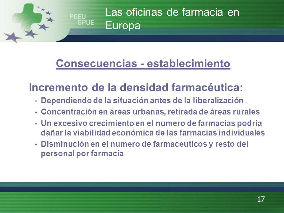 17 Consecuencias - establecimiento Incremento de la densidad farmacéutica: Dependiendo de la situación antes de la liberalización Concentración en áre
