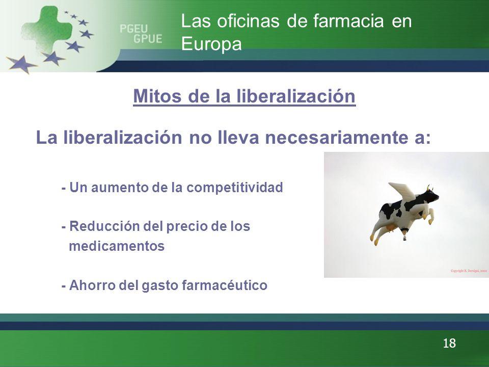 18 Mitos de la liberalización La liberalización no lleva necesariamente a: - - Un aumento de la competitividad - - Reducción del precio de los - medicamentos - Ahorro del gasto farmacéutico Las oficinas de farmacia en Europa