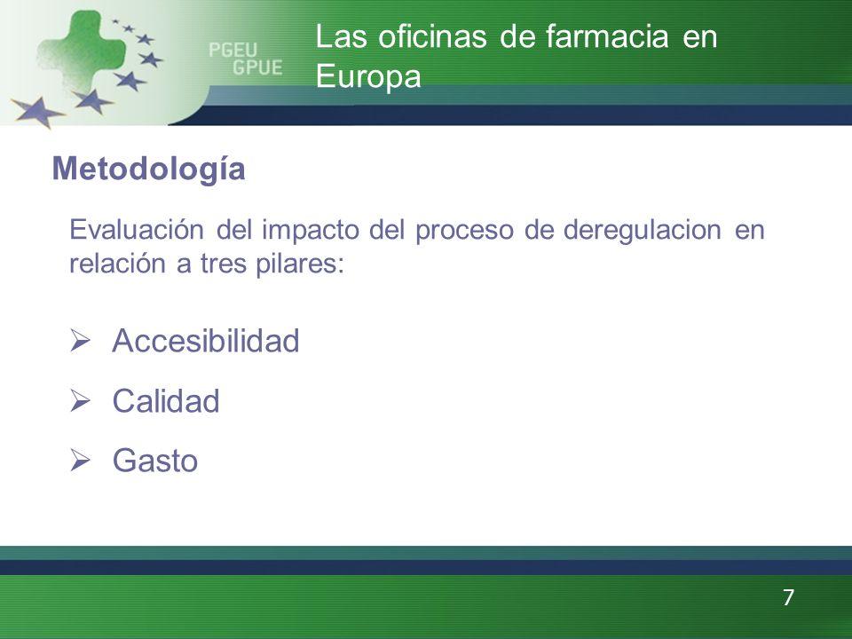 7 Metodología Evaluación del impacto del proceso de deregulacion en relación a tres pilares: Las oficinas de farmacia en Europa Accesibilidad Calidad Gasto