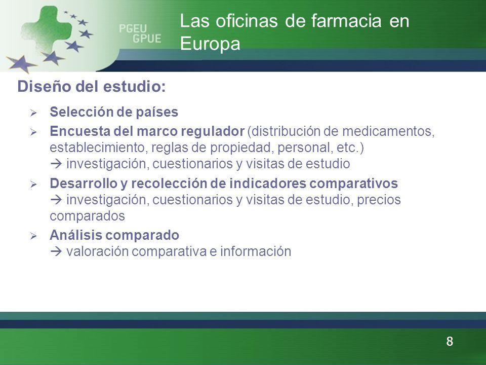 8 Selección de países Encuesta del marco regulador (distribución de medicamentos, establecimiento, reglas de propiedad, personal, etc.) investigación,