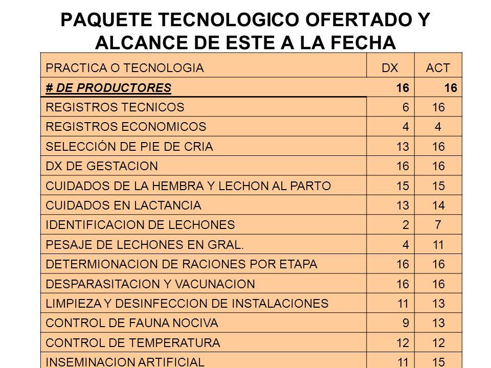 TECNOLOGIAS DE MAS IMPACTO UTILIZACION DE REGISTROS TECNICOS.