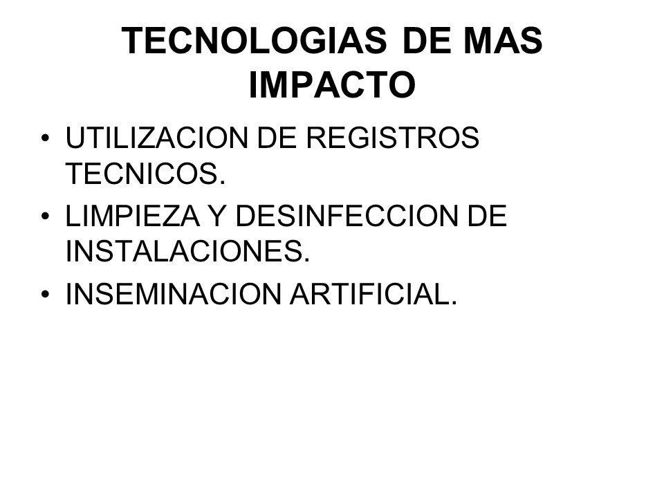 TECNOLOGIAS DE MAS IMPACTO UTILIZACION DE REGISTROS TECNICOS. LIMPIEZA Y DESINFECCION DE INSTALACIONES. INSEMINACION ARTIFICIAL.
